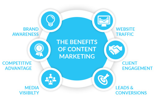 benefits_content_marketing